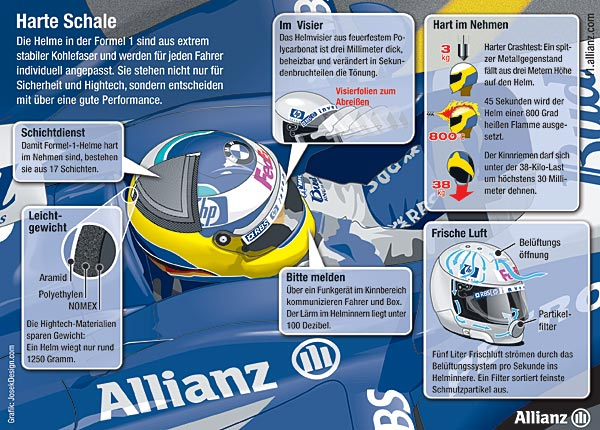 Infografik (Grafik: Allianz)