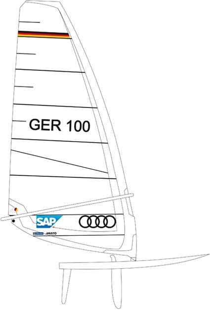 Grafik: Sailing Team Germany