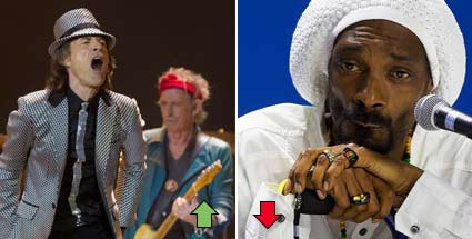 Rolling Stones & Snoop Dog - Top & Flop des Tages. Rolling Stones und Snoop Dog (Quelle: dapd)