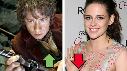 &quot;Der kleine Hobbit&quot; und Kristen Stewart. (Quelle: imago\dapd)