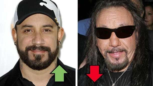 AJ McLean & Ace Frehley - Top & Flop des Tages. AJ McLean und Ace Frehley (Quelle: imago)