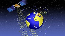 Europisches Satelliten-Navigationssystem Galileo (Quelle: ESA)