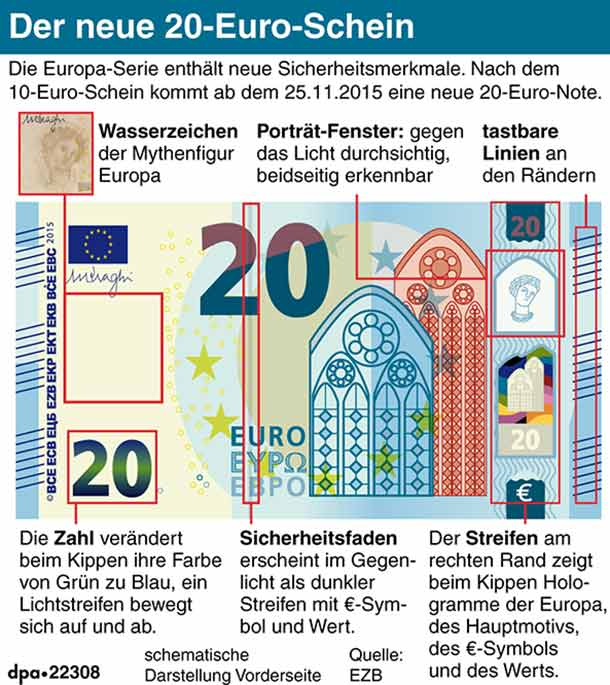 The What's new with 20-euro bill at a glance Most striking:. the figure in the middle - as with all new euro notes. (Source: dpa)