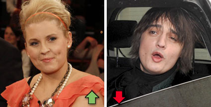 Maite Kelly und Pete Doherty- Top & Flop des Tages. Maite Kelly, Pete Doherty (Fotos: Imago, dapd)