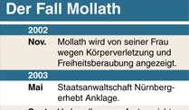 Chronologie: Der Fall Mollath (Quelle: dpa)