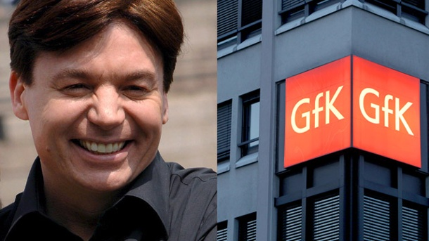 Mike Myers & die GfK - Top & Flop des Tages. Mike Myers, GfK (Quelle: dpa)