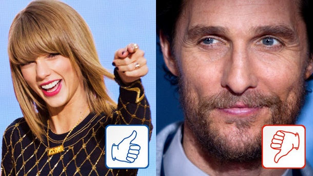 Taylor Swift & Matthew McConaughey: Top & Flop des Tages. Taylor Swift und Matthew McConaughey (Quelle: Reuters)