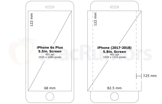 "Apples iPhone 8 könnte ein ""Wraparound-Display"" bekommen. (Quelle: MacRumors)"