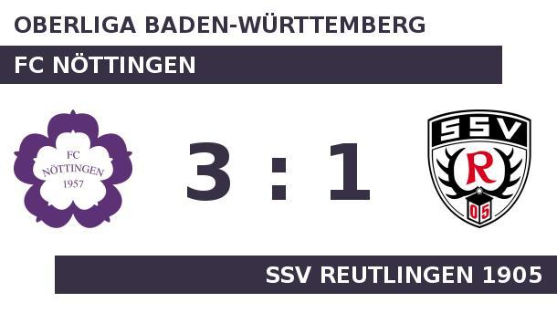 FC Nöttingen gegen SSV Reutlingen 1905: Nöttingen gut in Form. Nöttingen gut in Form (Quelle: Sportplatz Media)